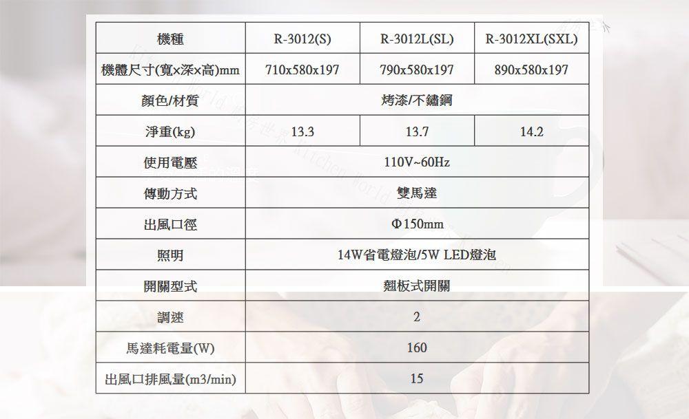 【KW廚房世界】 高雄 櫻花牌 R3012SXL 單層式 除油煙機 不銹鋼材質 3012 實體店面 可刷卡