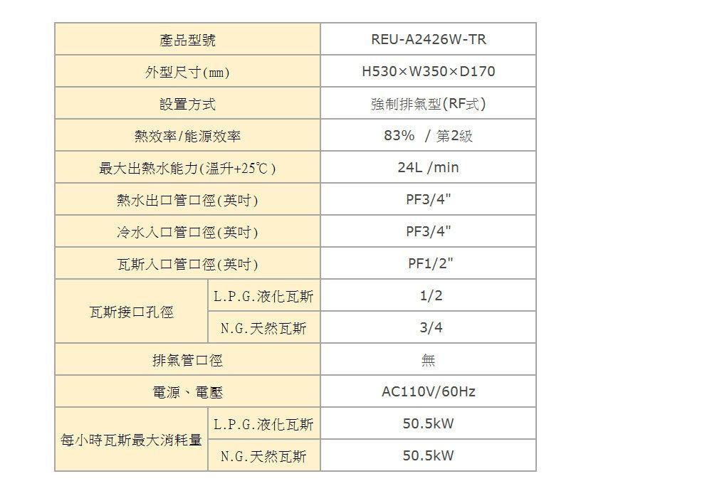 PK/goods/Rinnai/Import Goods/REU-A2426W-TR-A-3.jpg