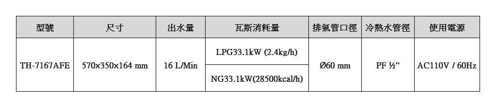 PK/goods/Topax/Water%20Heater/TH-7167FE-3.jpg
