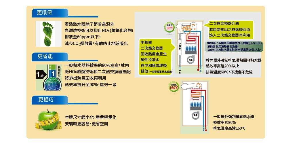 PK/goodsRinnai/Import Goods/REU-E2400W-TR-DM-1.jpg